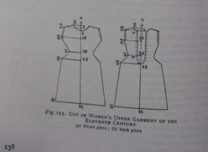 Kohler's diagram for the eleventh century overdress